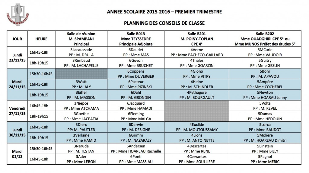 Conseils de classe - T1 - 2015-2016